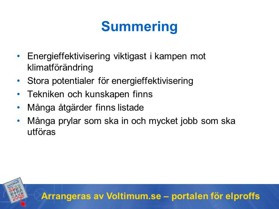 Arrangeras av Voltimum.se – portalen för elproffs Summering Energieffektivisering viktigast i kampen mot klimatförändring Stora potentialer för energieffektivisering Tekniken och kunskapen finns Många åtgärder finns listade Många prylar som ska in och mycket jobb som ska utföras