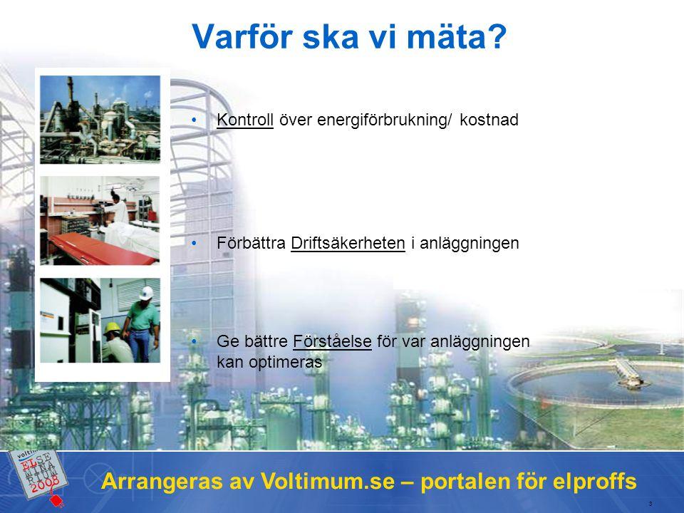 Arrangeras av Voltimum.se – portalen för elproffs 3 Varför ska vi mäta.