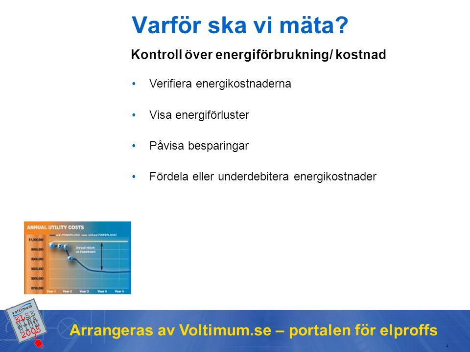 Arrangeras av Voltimum.se – portalen för elproffs 4 Varför ska vi mäta.