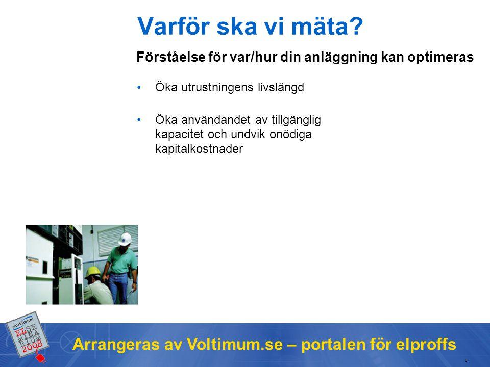 Arrangeras av Voltimum.se – portalen för elproffs 6 Varför ska vi mäta.