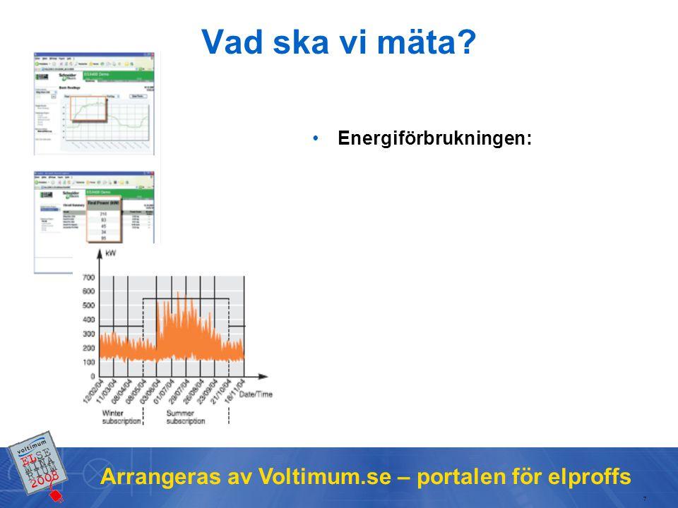 Arrangeras av Voltimum.se – portalen för elproffs Vad ska vi mäta? Energiförbrukningen: 7
