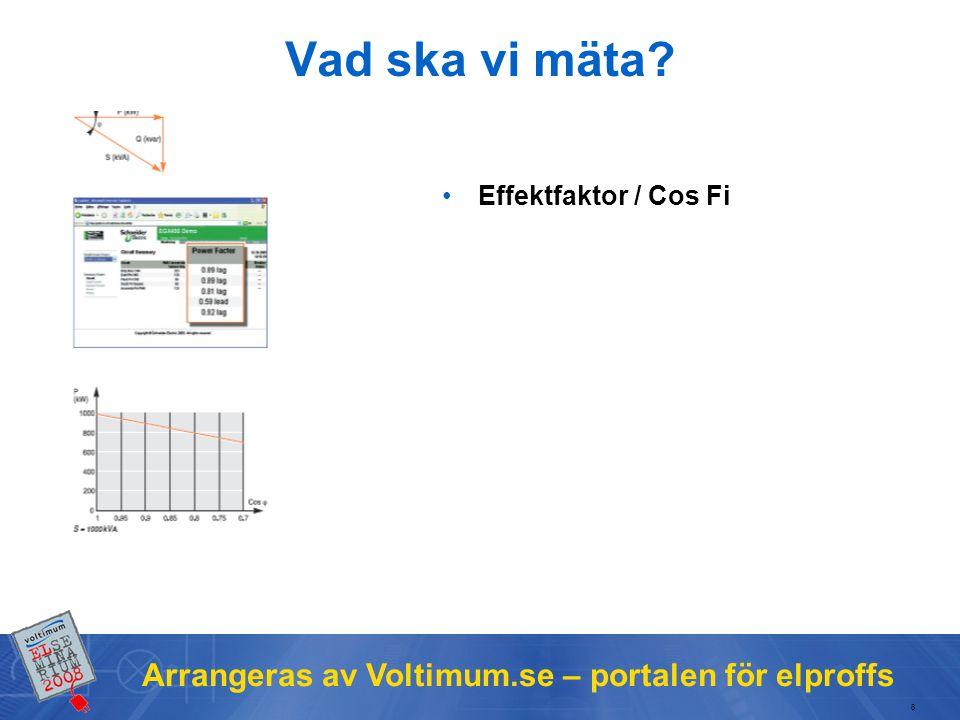Arrangeras av Voltimum.se – portalen för elproffs Vad ska vi mäta Effektfaktor / Cos Fi 8