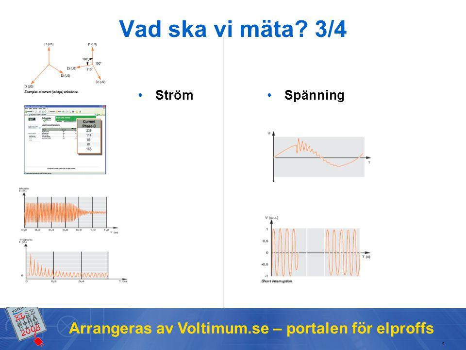 Arrangeras av Voltimum.se – portalen för elproffs Vad ska vi mäta 3/4 9 Ström Spänning
