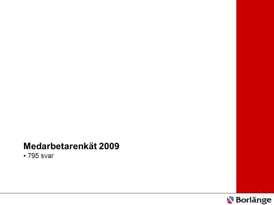 1 Medarbetarenkät 2009 795 svar