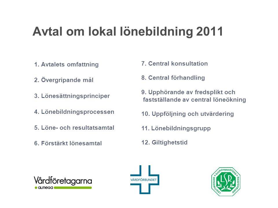 Avtal om lokal lönebildning 2011 1. Avtalets omfattning 2. Övergripande mål 3. Lönesättningsprinciper 4. Lönebildningsprocessen 5. Löne- och resultats
