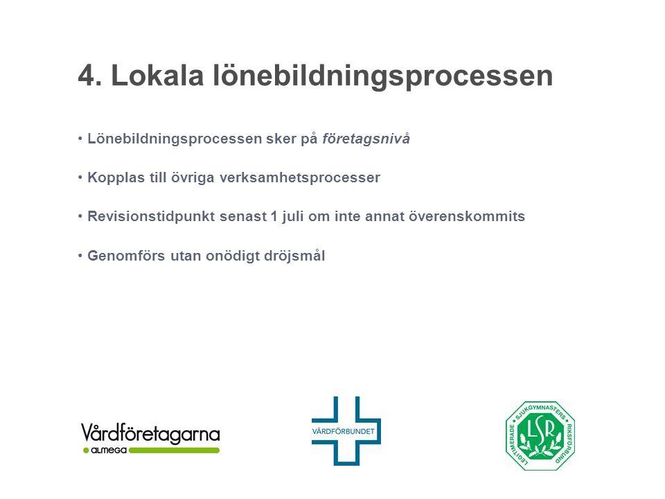 4. Lokala lönebildningsprocessen Lönebildningsprocessen sker på företagsnivå Kopplas till övriga verksamhetsprocesser Revisionstidpunkt senast 1 juli