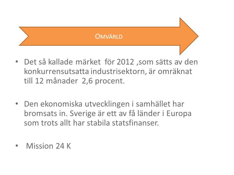 O MVÄRLD Det så kallade märket för 2012,som sätts av den konkurrensutsatta industrisektorn, är omräknat till 12 månader 2,6 procent. Den ekonomiska ut