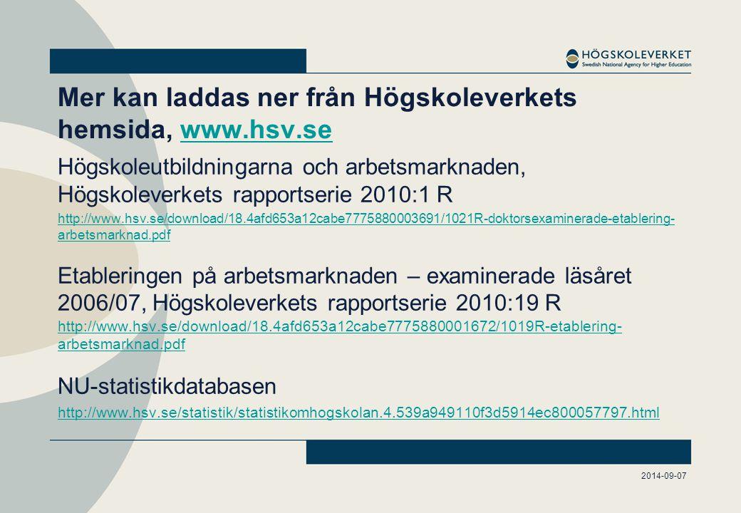 Mer kan laddas ner från Högskoleverkets hemsida, www.hsv.sewww.hsv.se Högskoleutbildningarna och arbetsmarknaden, Högskoleverkets rapportserie 2010:1 R http://www.hsv.se/download/18.4afd653a12cabe7775880003691/1021R-doktorsexaminerade-etablering- arbetsmarknad.pdf Etableringen på arbetsmarknaden – examinerade läsåret 2006/07, Högskoleverkets rapportserie 2010:19 R http://www.hsv.se/download/18.4afd653a12cabe7775880001672/1019R-etablering- arbetsmarknad.pdf http://www.hsv.se/download/18.4afd653a12cabe7775880001672/1019R-etablering- arbetsmarknad.pdf NU-statistikdatabasen http://www.hsv.se/statistik/statistikomhogskolan.4.539a949110f3d5914ec800057797.html 2014-09-07