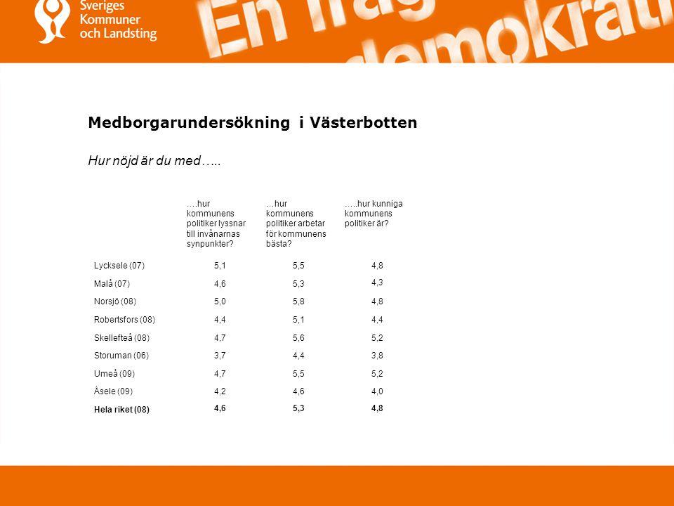 Medborgarundersökning i Västerbotten Hur nöjd är du med…..