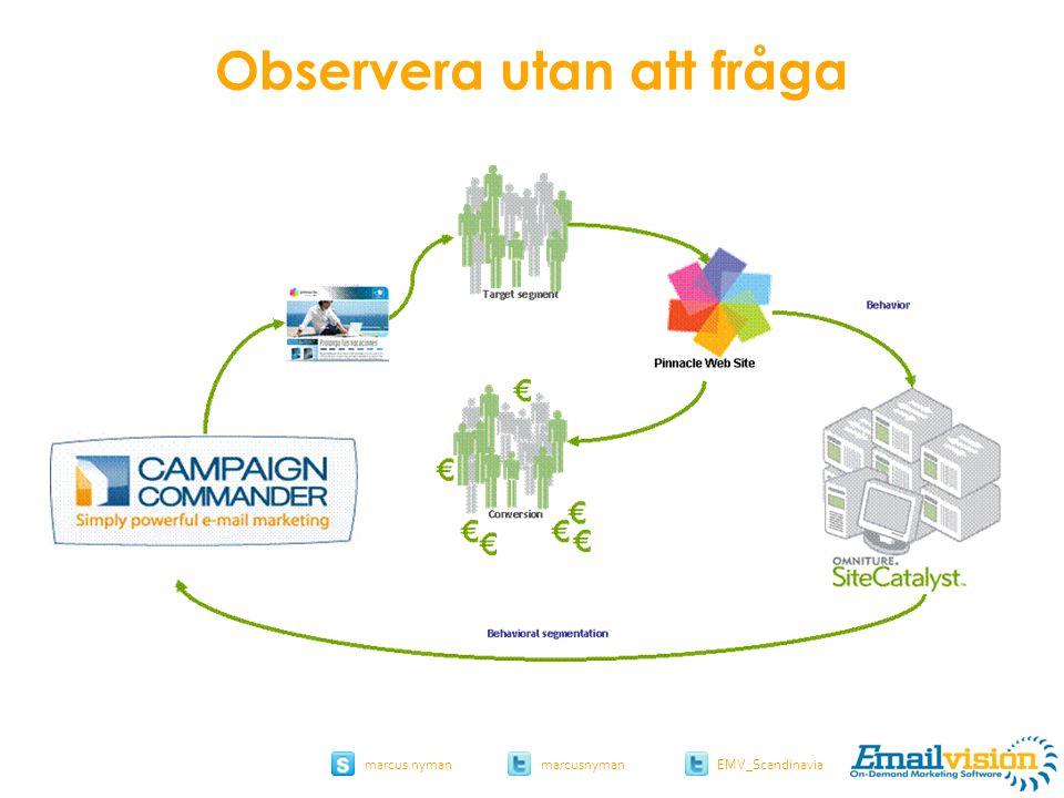 slide 25 marcus.nymanmarcusnyman EMV_Scandinavia Observera utan att fråga
