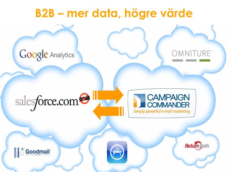 slide 26 marcus.nymanmarcusnyman EMV_Scandinavia B2B – mer data, högre värde