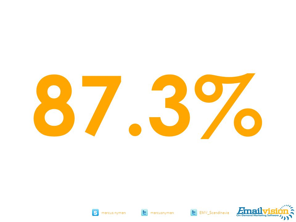 slide 32 marcus.nymanmarcusnyman EMV_Scandinavia 87.3%