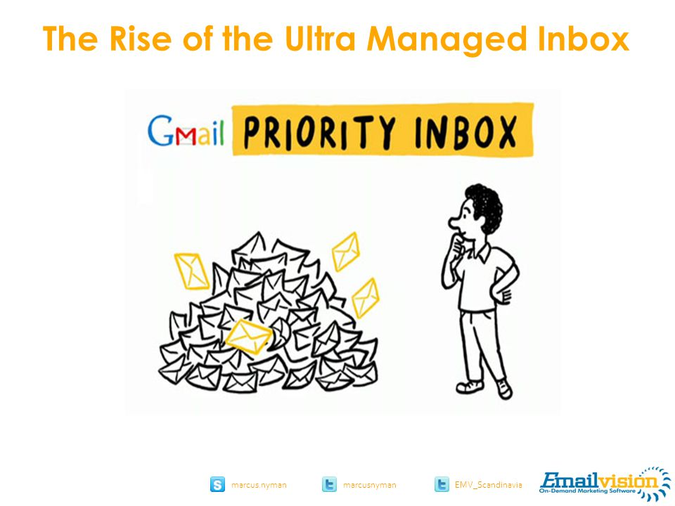 slide 33 marcus.nymanmarcusnyman EMV_Scandinavia The Rise of the Ultra Managed Inbox