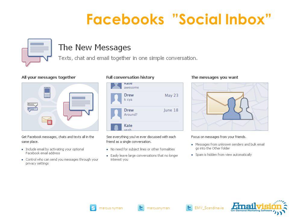 slide 50 marcus.nymanmarcusnyman EMV_Scandinavia Facebooks Social Inbox