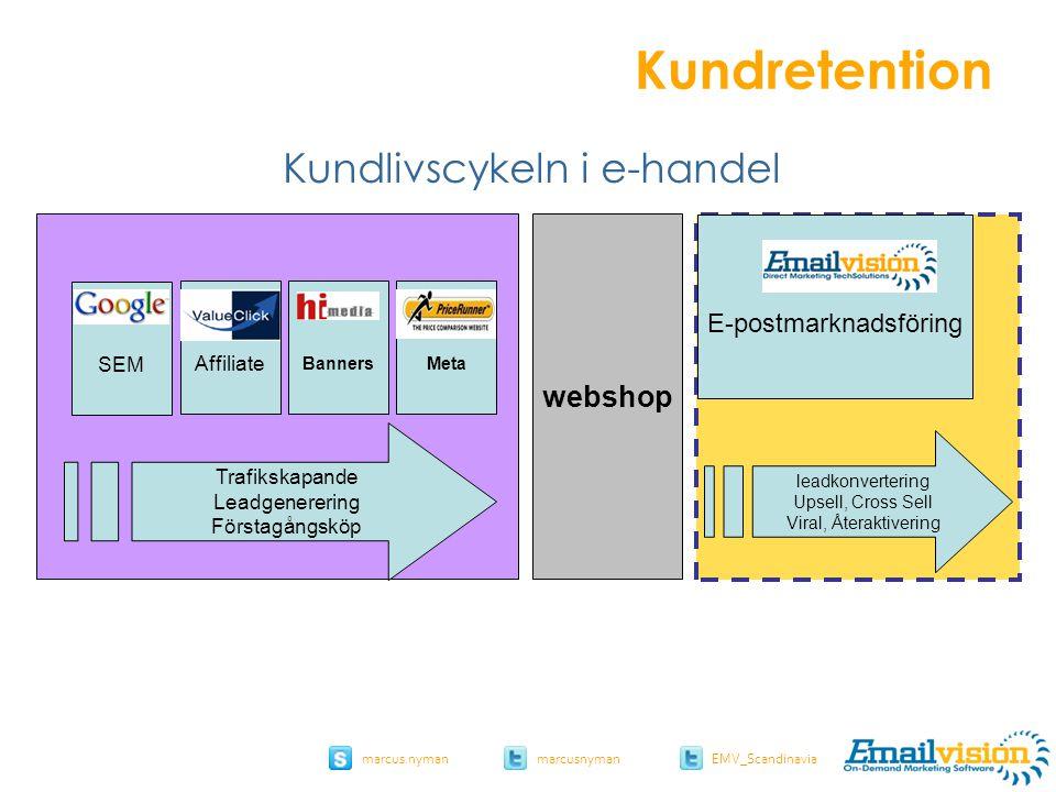 slide 8 marcus.nymanmarcusnyman EMV_Scandinavia webshop Affiliate BannersMeta E-postmarknadsföring Trafikskapande Leadgenerering Förstagångsköp leadkonvertering Upsell, Cross Sell Viral, Återaktivering SEM Kundlivscykeln i e-handel Kundretention
