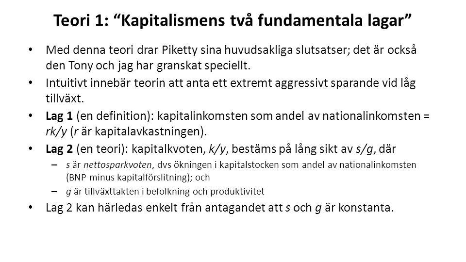 Teori 1: Kapitalismens två fundamentala lagar Med denna teori drar Piketty sina huvudsakliga slutsatser; det är också den Tony och jag har granskat speciellt.