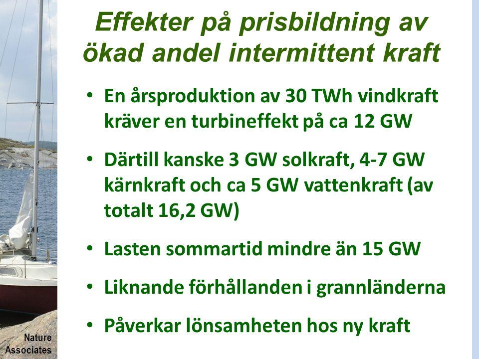 Nature Associates Effekter på prisbildning av ökad andel intermittent kraft En årsproduktion av 30 TWh vindkraft kräver en turbineffekt på ca 12 GW Dä