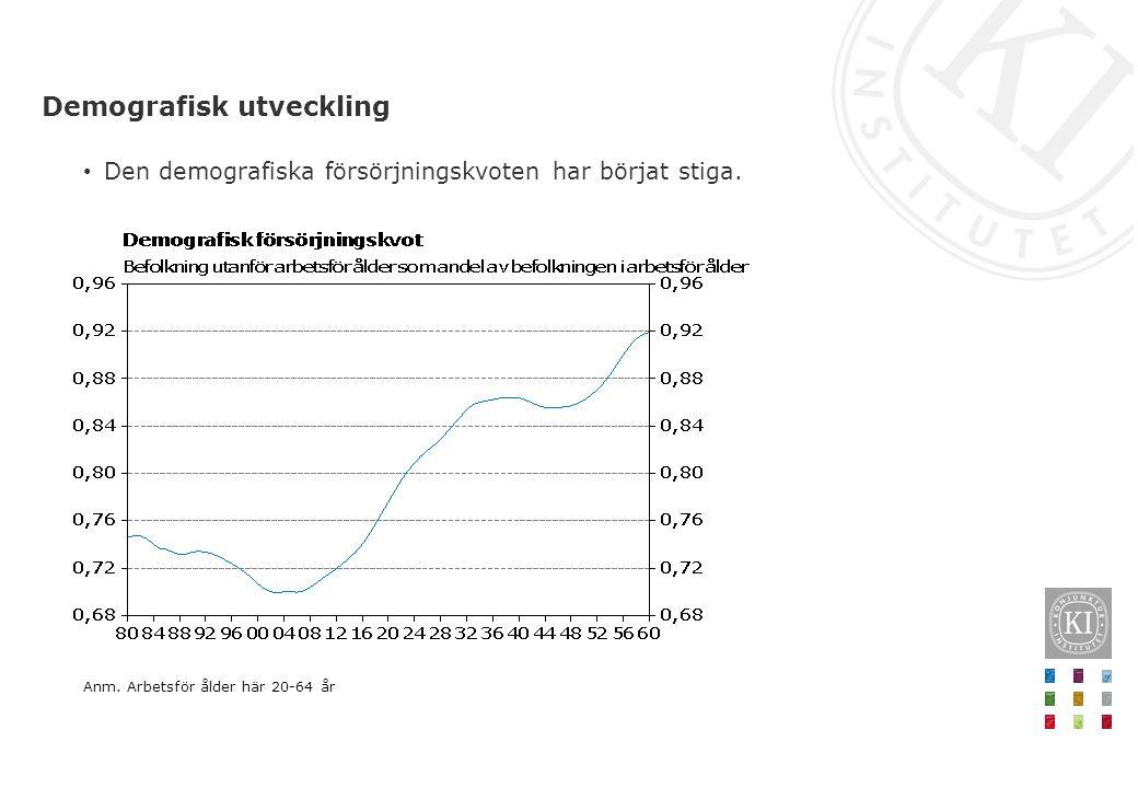 Den demografiska försörjningskvoten har börjat stiga. Demografisk utveckling Anm. Arbetsför ålder här 20-64 år