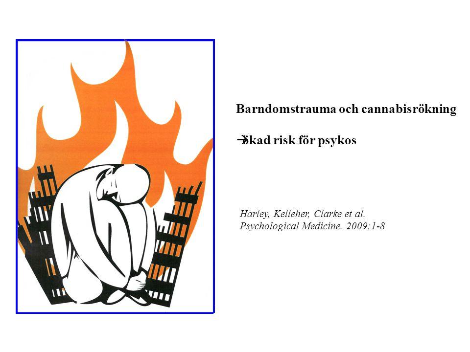 Barndomstrauma och cannabisrökning  ökad risk för psykos Harley, Kelleher, Clarke et al. Psychological Medicine. 2009;1-8