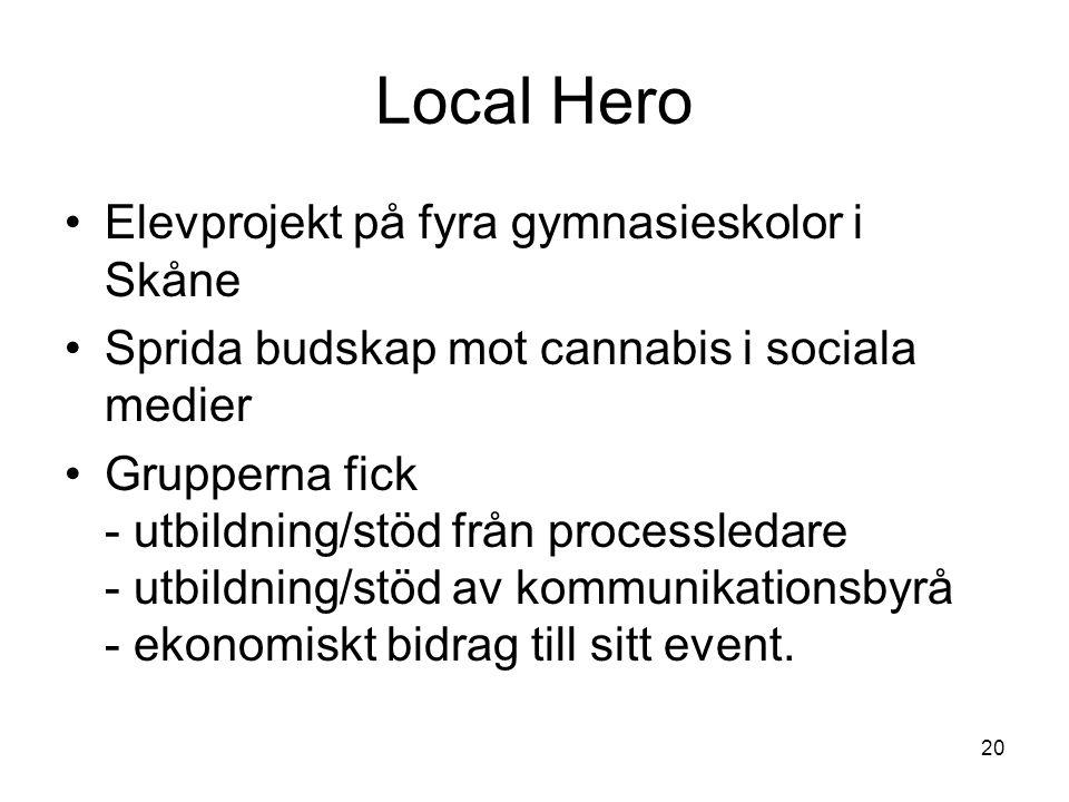 Local Hero Elevprojekt på fyra gymnasieskolor i Skåne Sprida budskap mot cannabis i sociala medier Grupperna fick - utbildning/stöd från processledare - utbildning/stöd av kommunikationsbyrå - ekonomiskt bidrag till sitt event.