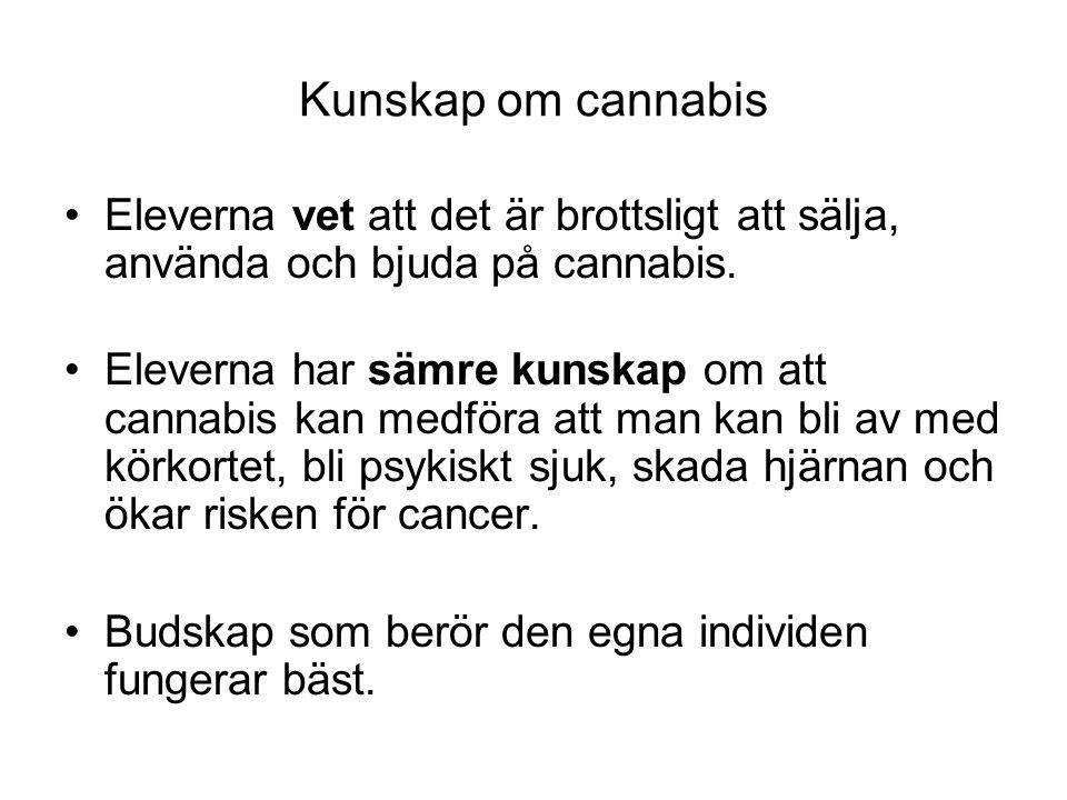 Kunskap om cannabis Eleverna vet att det är brottsligt att sälja, använda och bjuda på cannabis.