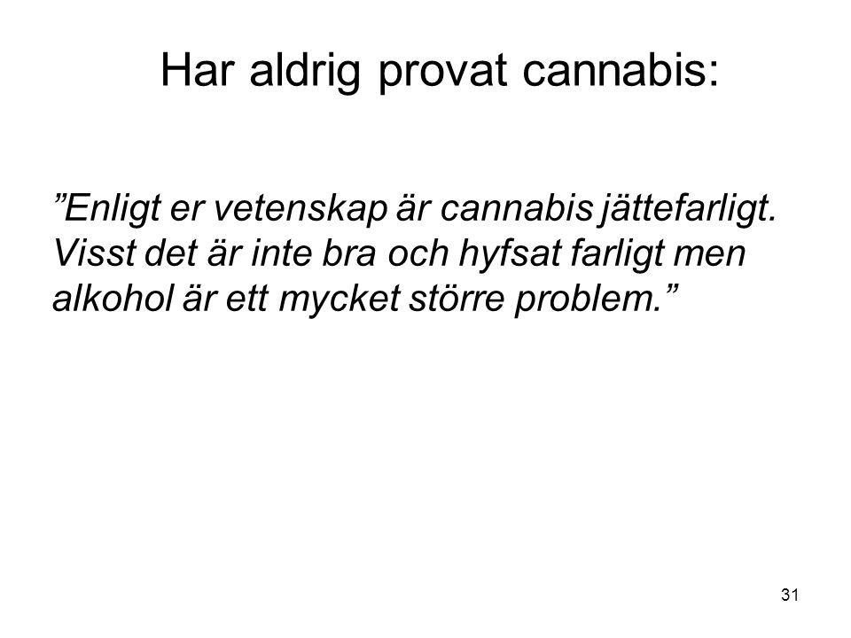 Har aldrig provat cannabis: Enligt er vetenskap är cannabis jättefarligt.