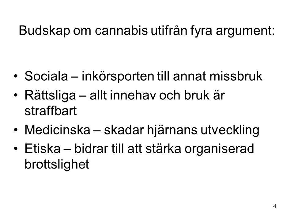 Budskap om cannabis utifrån fyra argument: Sociala – inkörsporten till annat missbruk Rättsliga – allt innehav och bruk är straffbart Medicinska – skadar hjärnans utveckling Etiska – bidrar till att stärka organiserad brottslighet 4