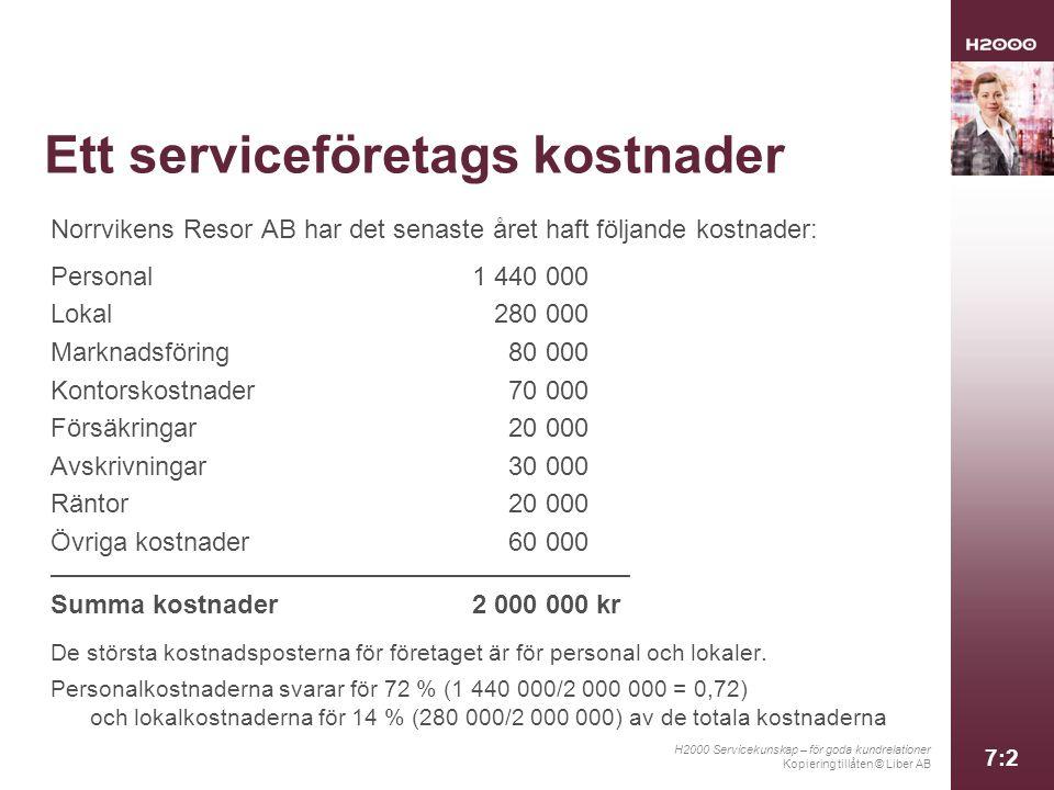 H2000 Servicekunskap – för goda kundrelationer Kopiering tillåten © Liber AB 7:2 Ett serviceföretags kostnader Norrvikens Resor AB har det senaste åre