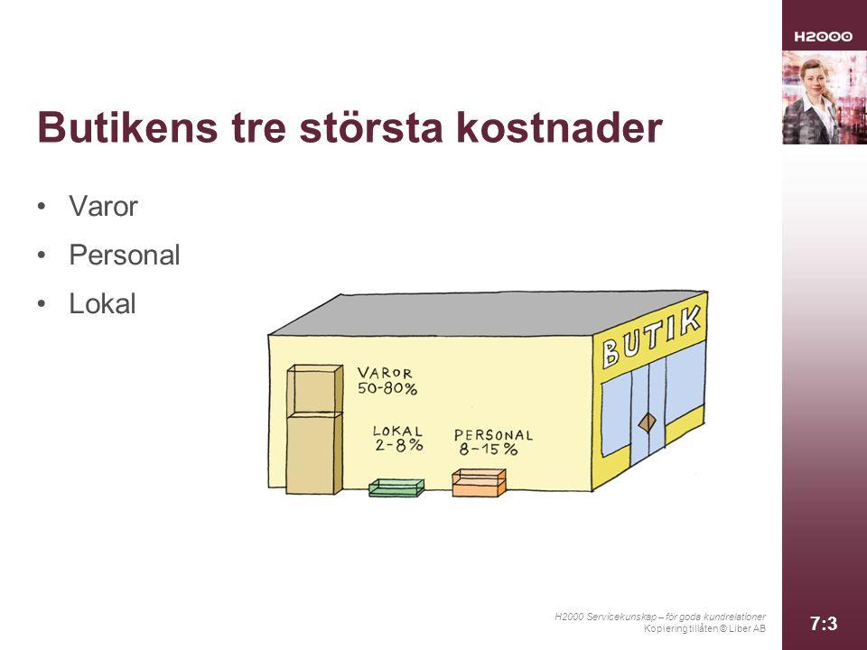 H2000 Servicekunskap – för goda kundrelationer Kopiering tillåten © Liber AB 7:3 Butikens tre största kostnader Varor Personal Lokal