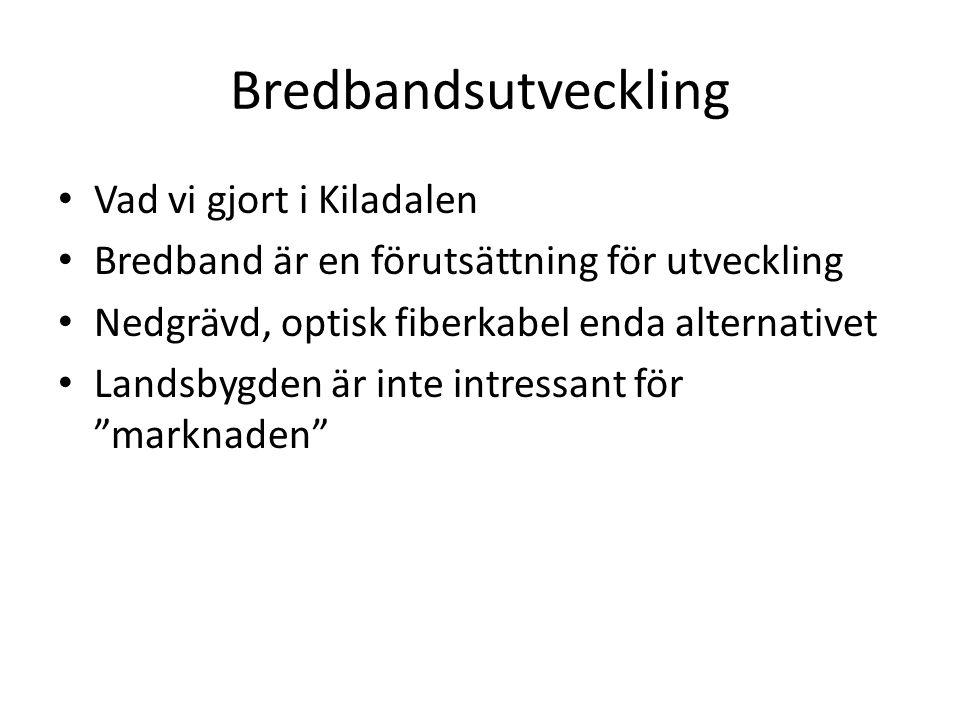 Bredbandsutveckling Vad vi gjort i Kiladalen Bredband är en förutsättning för utveckling Nedgrävd, optisk fiberkabel enda alternativet Landsbygden är