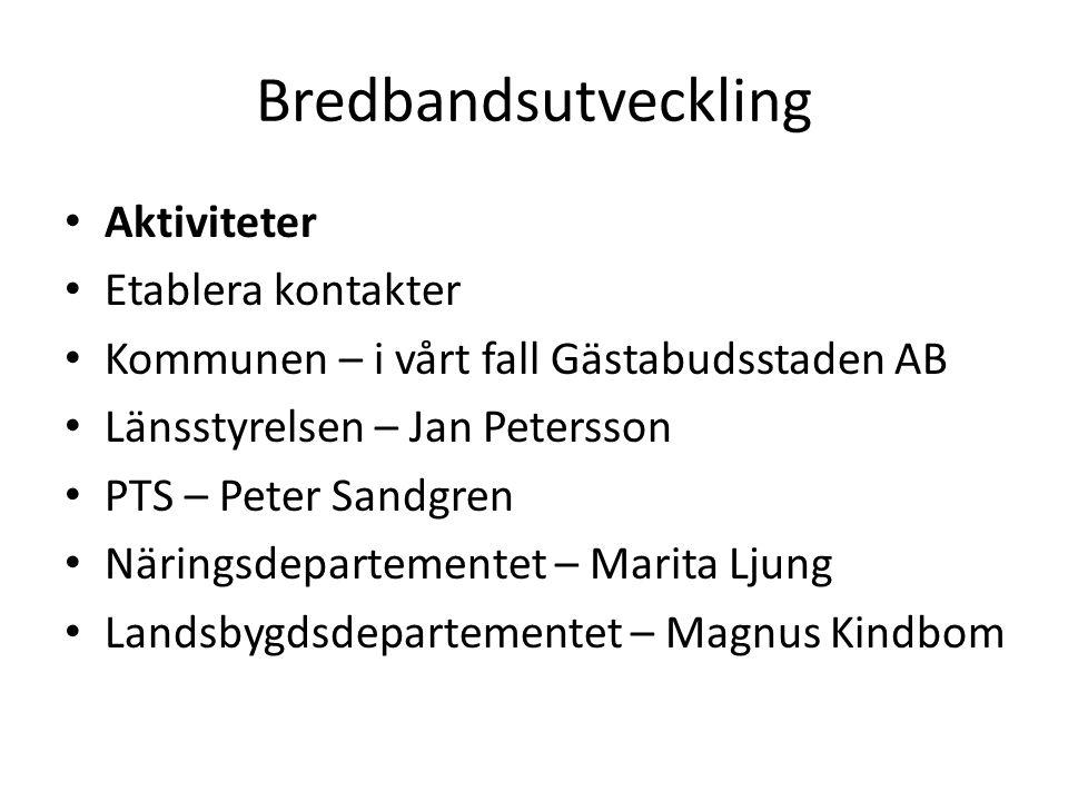 Bredbandsutveckling Aktiviteter Etablera kontakter Kommunen – i vårt fall Gästabudsstaden AB Länsstyrelsen – Jan Petersson PTS – Peter Sandgren Näring