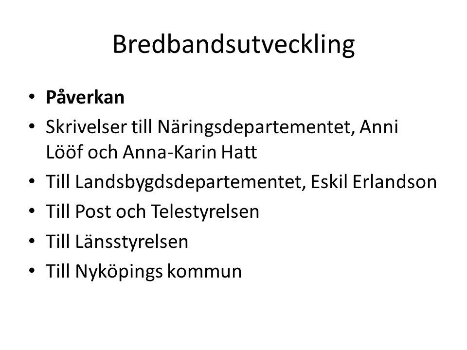 Bredbandsutveckling Nu bygger vi Lundaskog är inkopplat Jönåker pågår Kila-Hässelby och Stavsjö har fått bidragsbeslut Ålberga väntar på beslut – ligger hos Lst Ålberga Gård kommer inom kort