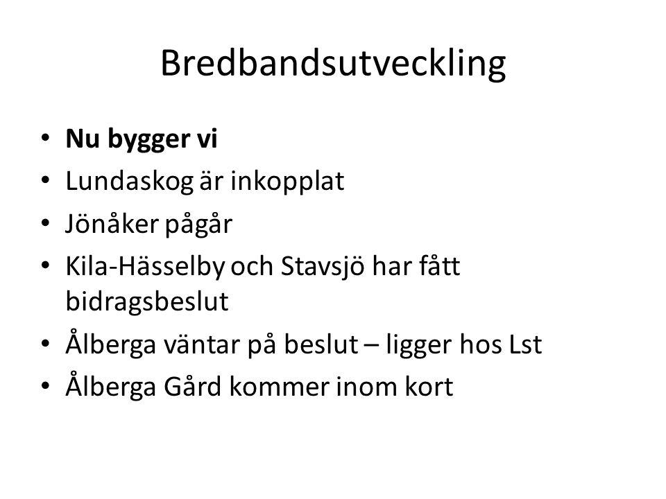 Bredbandsutveckling Nu bygger vi Lundaskog är inkopplat Jönåker pågår Kila-Hässelby och Stavsjö har fått bidragsbeslut Ålberga väntar på beslut – ligg