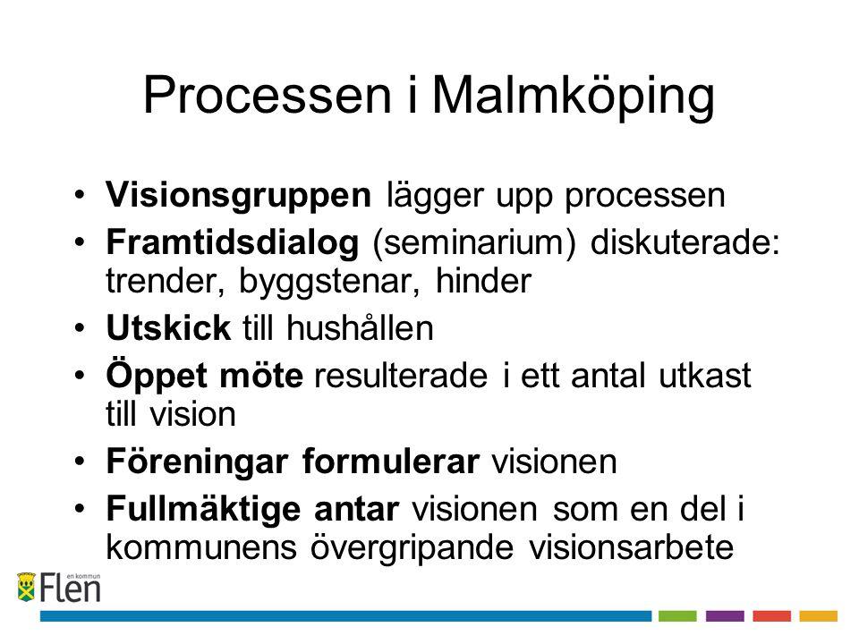 Processen i Malmköping Visionsgruppen lägger upp processen Framtidsdialog (seminarium) diskuterade: trender, byggstenar, hinder Utskick till hushållen