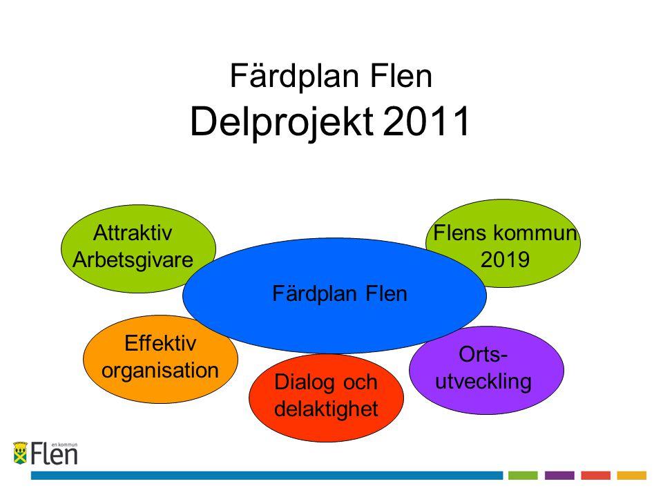 Färdplan Flen Delprojekt 2011 Orts- utveckling Attraktiv Arbetsgivare Effektiv organisation Flens kommun 2019 Färdplan Flen Dialog och delaktighet