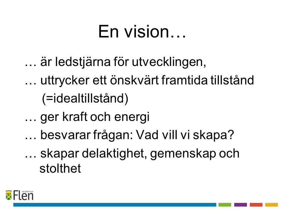 En vision… … är ledstjärna för utvecklingen, … uttrycker ett önskvärt framtida tillstånd (=idealtillstånd) … ger kraft och energi … besvarar frågan: V