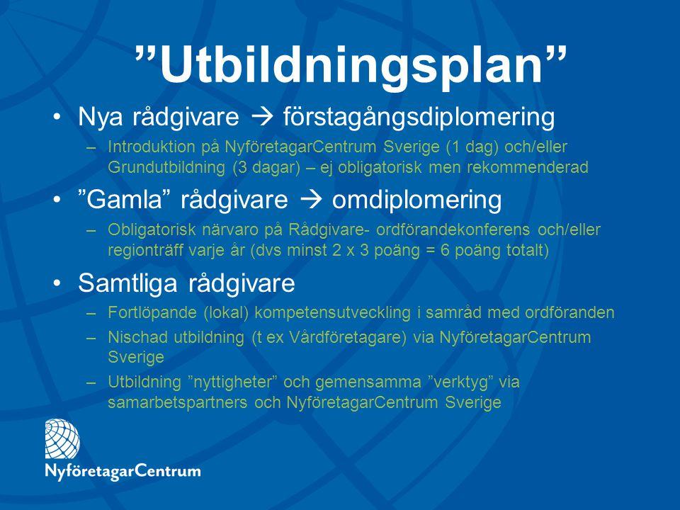 """""""Utbildningsplan"""" Nya rådgivare  förstagångsdiplomering –Introduktion på NyföretagarCentrum Sverige (1 dag) och/eller Grundutbildning (3 dagar) – ej"""