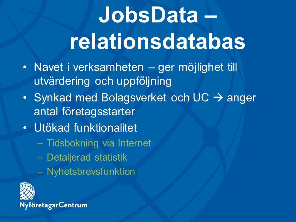 JobsData – relationsdatabas Navet i verksamheten – ger möjlighet till utvärdering och uppföljning Synkad med Bolagsverket och UC  anger antal företag