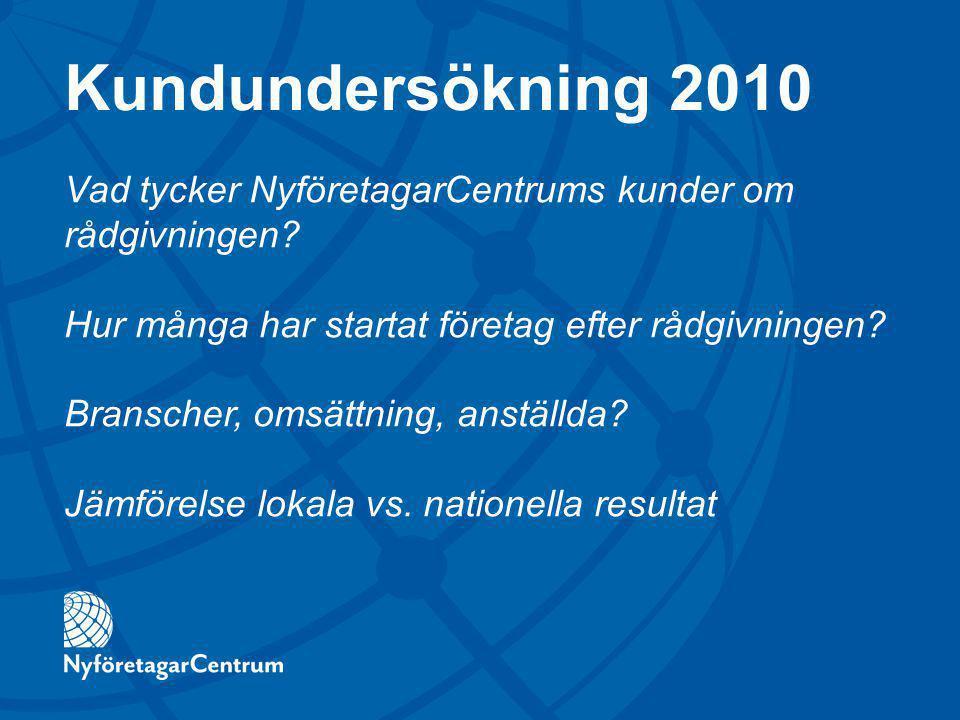 Vad tycker NyföretagarCentrums kunder om rådgivningen.