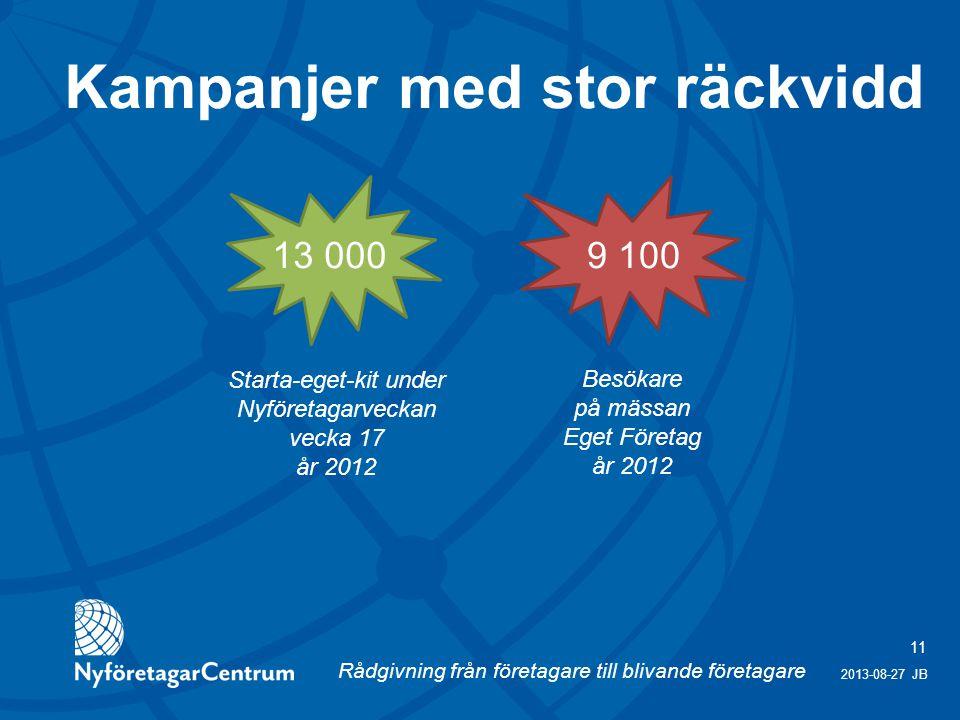 Rådgivning från företagare till blivande företagare 11 2013-08-27 JB 13 0009 100 Starta-eget-kit under Nyföretagarveckan vecka 17 år 2012 Besökare på mässan Eget Företag år 2012 Kampanjer med stor räckvidd