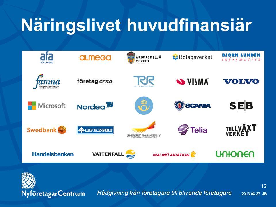 Rådgivning från företagare till blivande företagare 12 2013-08-27 JB Näringslivet huvudfinansiär