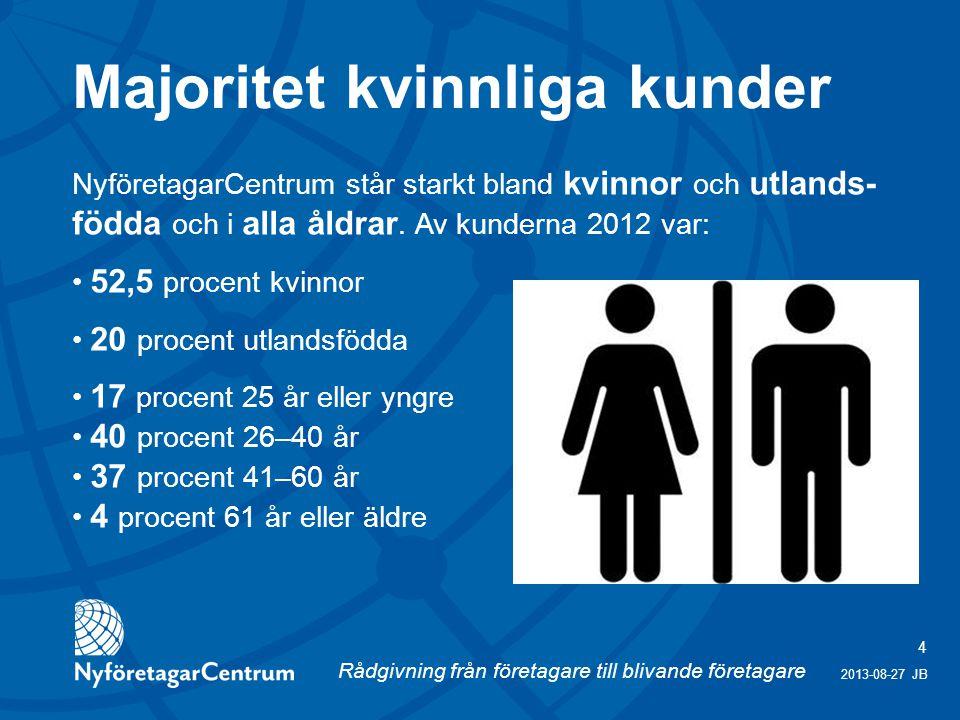 Rådgivning från företagare till blivande företagare 4 2013-08-27 JB NyföretagarCentrum står starkt bland kvinnor och utlands- födda och i alla åldrar.