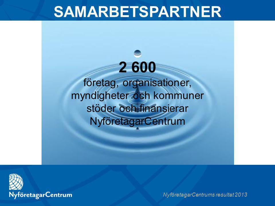 NyföretagarCentrums resultat 2013 2 600 företag, organisationer, myndigheter och kommuner stöder och finansierar NyföretagarCentrum SAMARBETSPARTNER