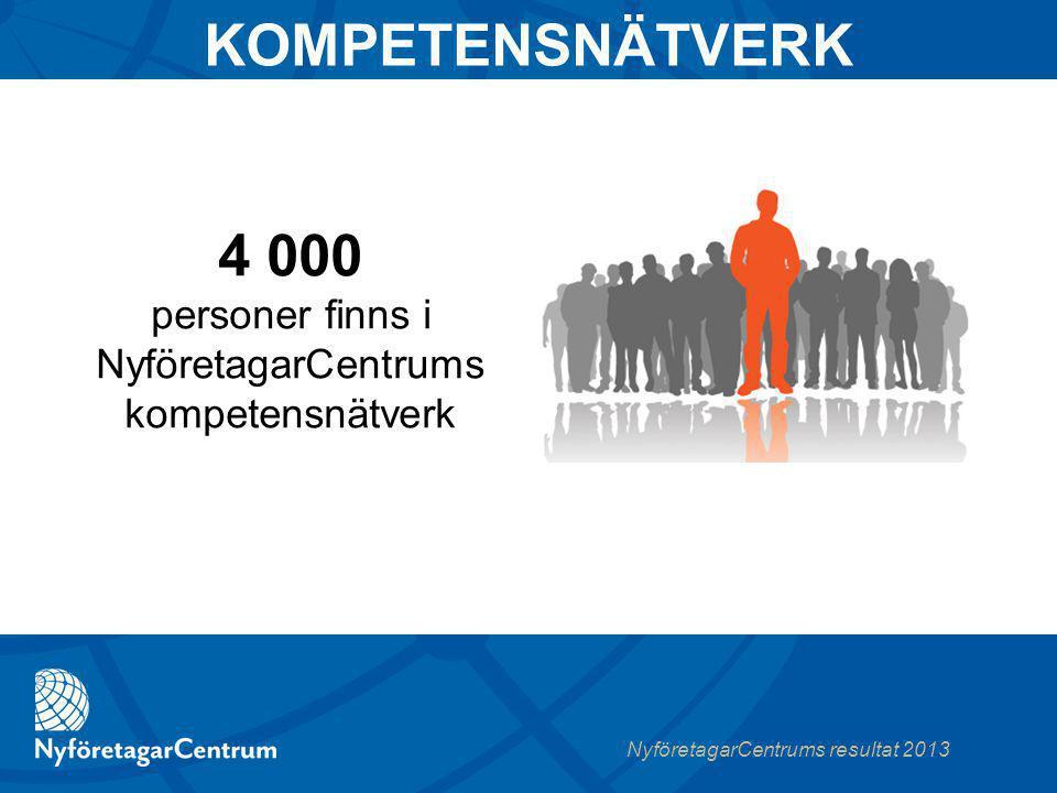 NyföretagarCentrums resultat 2013 4 000 personer finns i NyföretagarCentrums kompetensnätverk KOMPETENSNÄTVERK