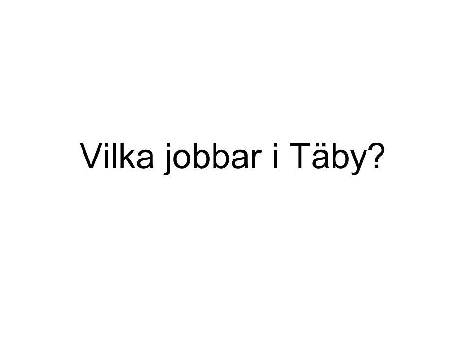 Vilka jobbar i Täby