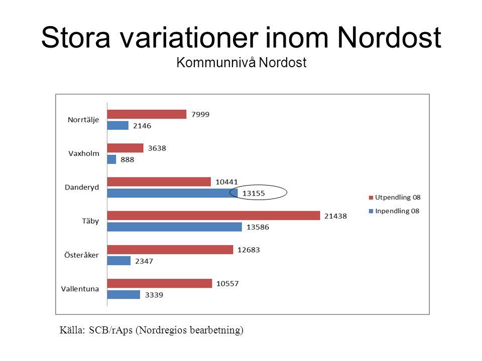 Stora variationer inom Nordost Kommunnivå Nordost Källa: SCB/rAps (Nordregios bearbetning)