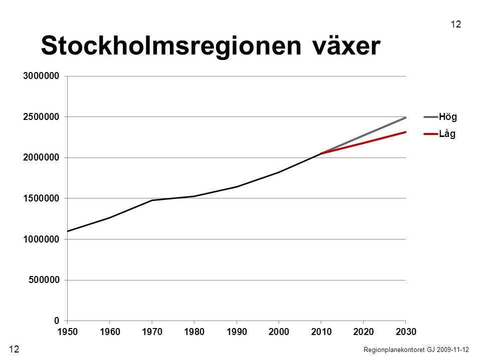 Regionplanekontoret GJ 2009-11-12 Stockholmsregionen växer 12