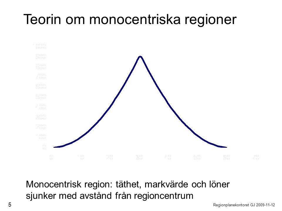 Regionplanekontoret GJ 2009-11-12 5 Monocentrisk region: täthet, markvärde och löner sjunker med avstånd från regioncentrum Teorin om monocentriska re