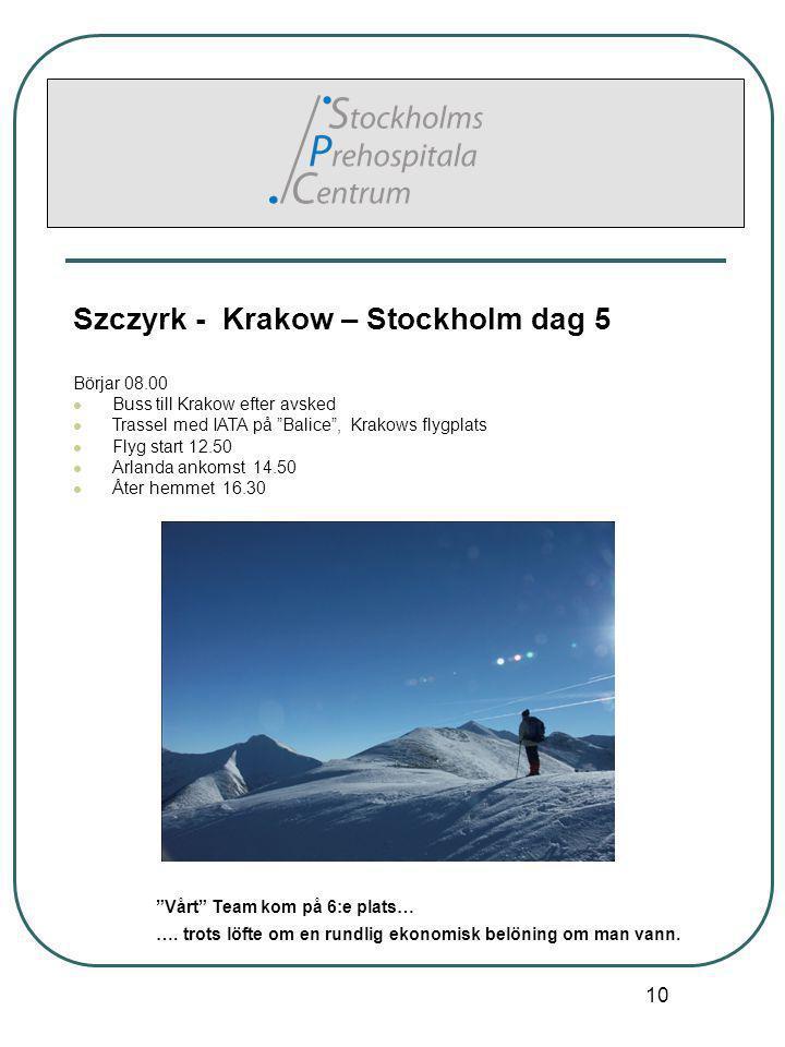 10 Szczyrk - Krakow – Stockholm dag 5 Börjar 08.00 Buss till Krakow efter avsked Trassel med IATA på Balice , Krakows flygplats Flyg start 12.50 Arlanda ankomst 14.50 Åter hemmet 16.30 Bild på teamet Vårt Team kom på 6:e plats… ….