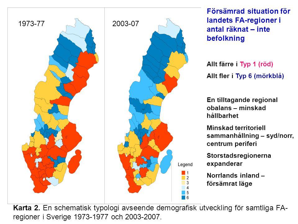 1973-772003-07 En schematisk typologi avseende demografisk utveckling för samtliga kommuner i Sverige 1973-1977 och 2003-2007 Samma mönster som för FA-regionerna Minskad demografisk hållbarhet vad gäller antalet kommuner – de blå kommunerna har blivit fler, de röda färre Storstadskommunerna och deras närhet expanderar Norrlands kusten – ett ljus i mörkret.
